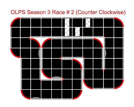 OLPS_S3_Race_2